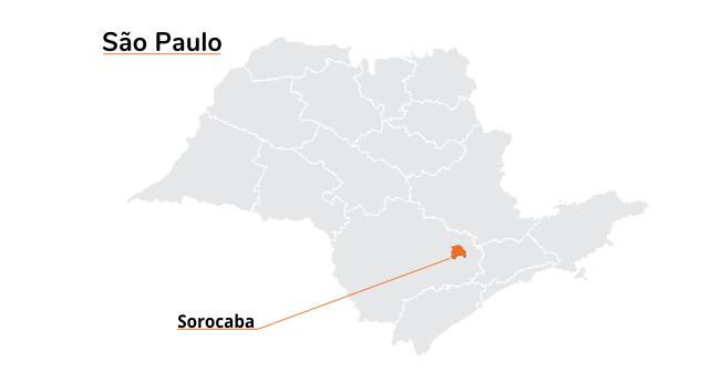 Sorocaba SP