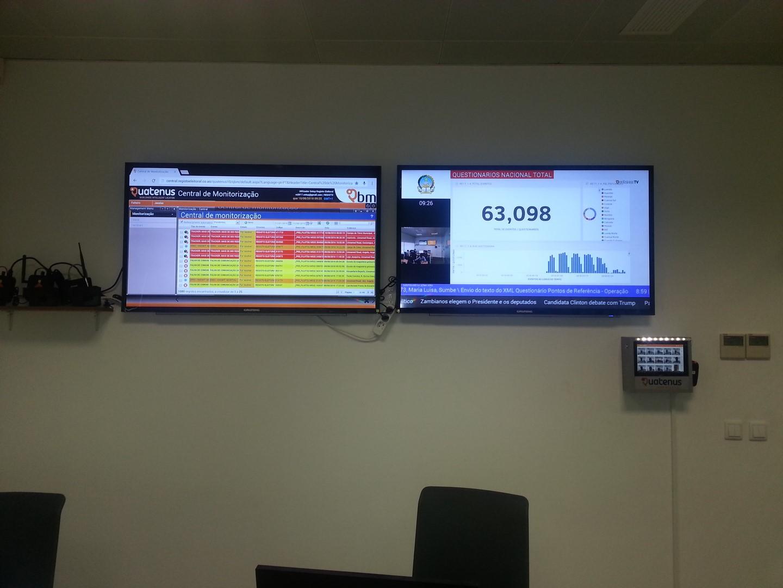 TV Corporativa Quatenus mostra indicadores