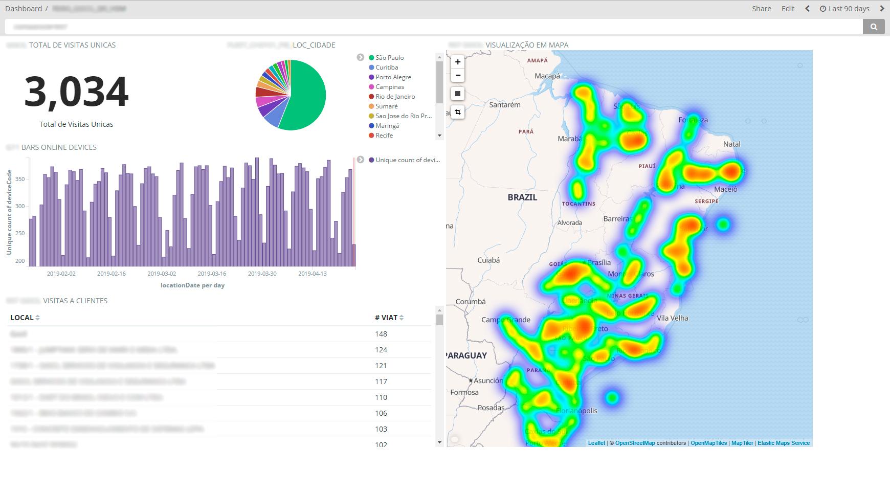 ferramenta Quatenus para análise de indicadores de ativos
